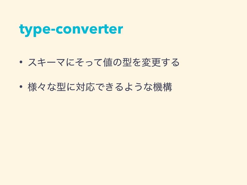 type-converter • εΩʔϚʹͦͬͯͷܕΛมߋ͢Δ • ༷ʑͳܕʹରԠͰ͖ΔΑ...