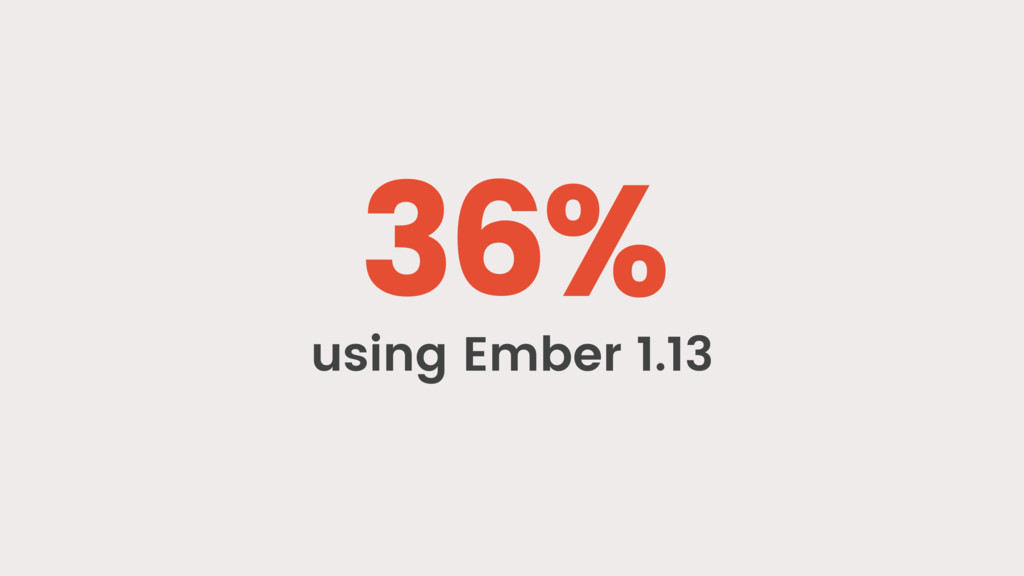 36% using Ember 1.13