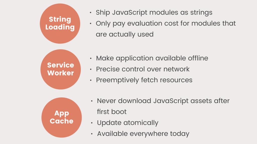 • Make application available offline • Precise c...