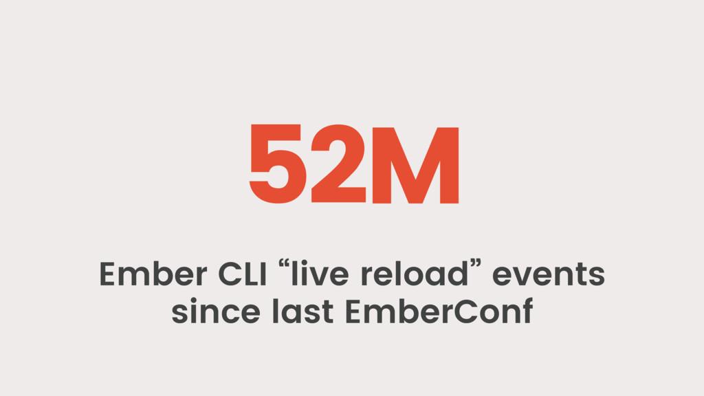 "52M Ember CLI ""live reload"" events since last E..."