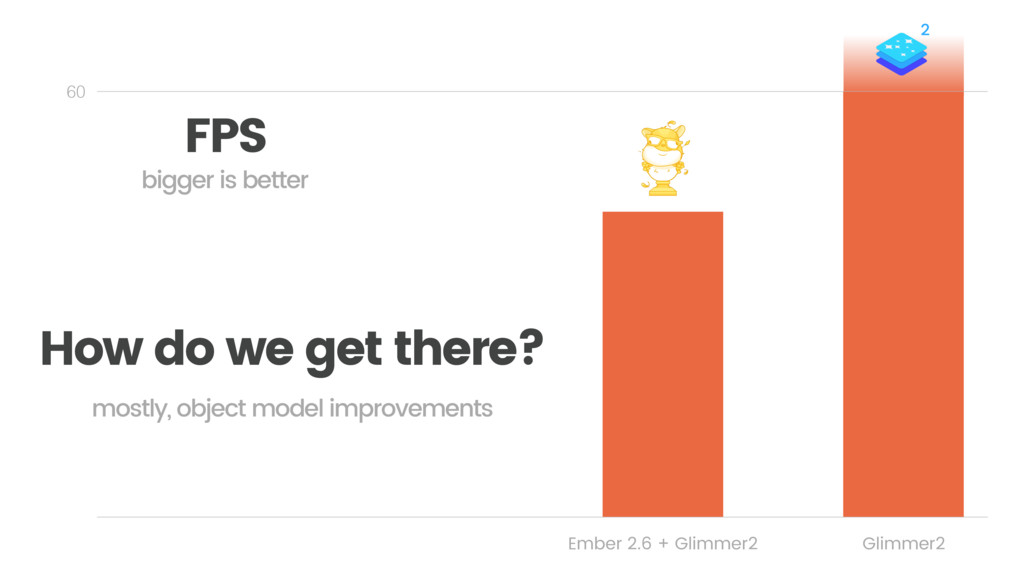 FPS bigger is better mostly, object model impro...