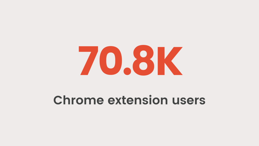 70.8K Chrome extension users