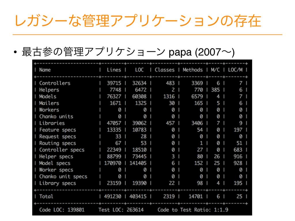 ϨΨγʔͳཧΞϓϦέʔγϣϯͷଘࡏ • ࠷ݹͷཧΞϓϦέγϣʔϯ papa (2007ʙ)