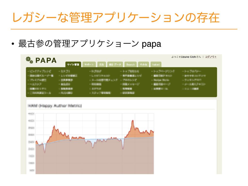 ϨΨγʔͳཧΞϓϦέʔγϣϯͷଘࡏ • ࠷ݹͷཧΞϓϦέγϣʔϯ papa
