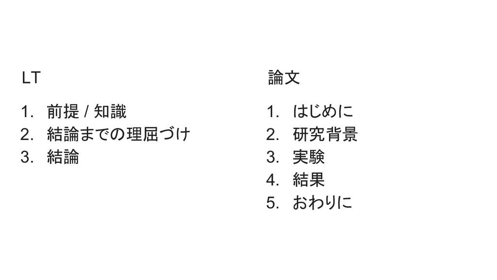 論文 1. はじめに 2. 研究背景 3. 実験 4. 結果 5. おわりに LT 1. 前提...