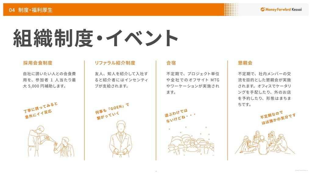 © Money Forward Kessai, inc. 組織制度・ イベント 採用会食制度 ...