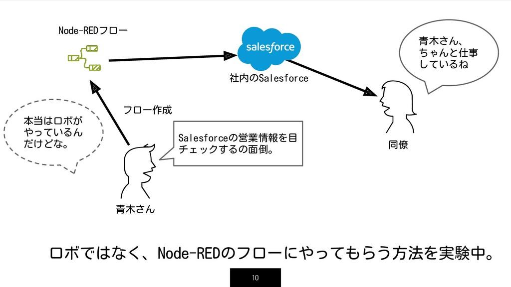 10 ロボではなく、Node-REDのフローにやってもらう方法を実験中。 Node-REDフロ...