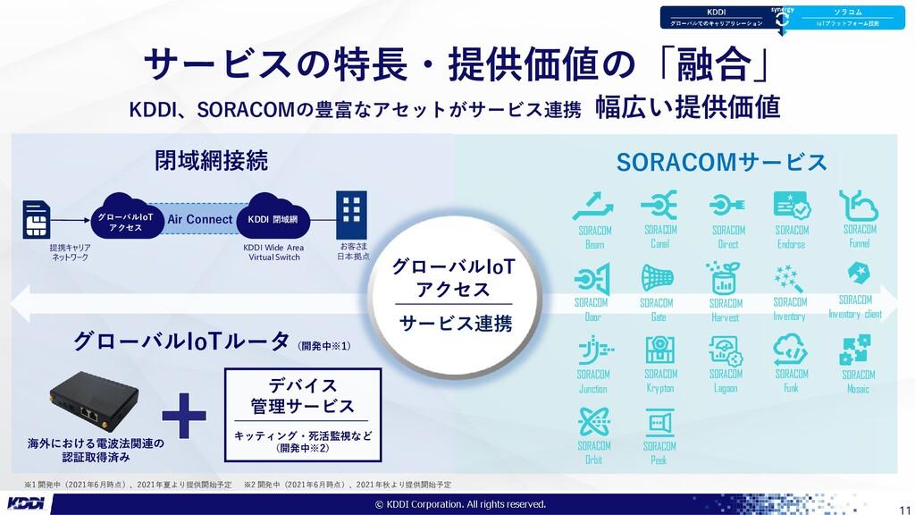 ●●●社限り KDDI、SORACOMの豊富なアセットがサービス連携 幅広い提供価値 デバイス...