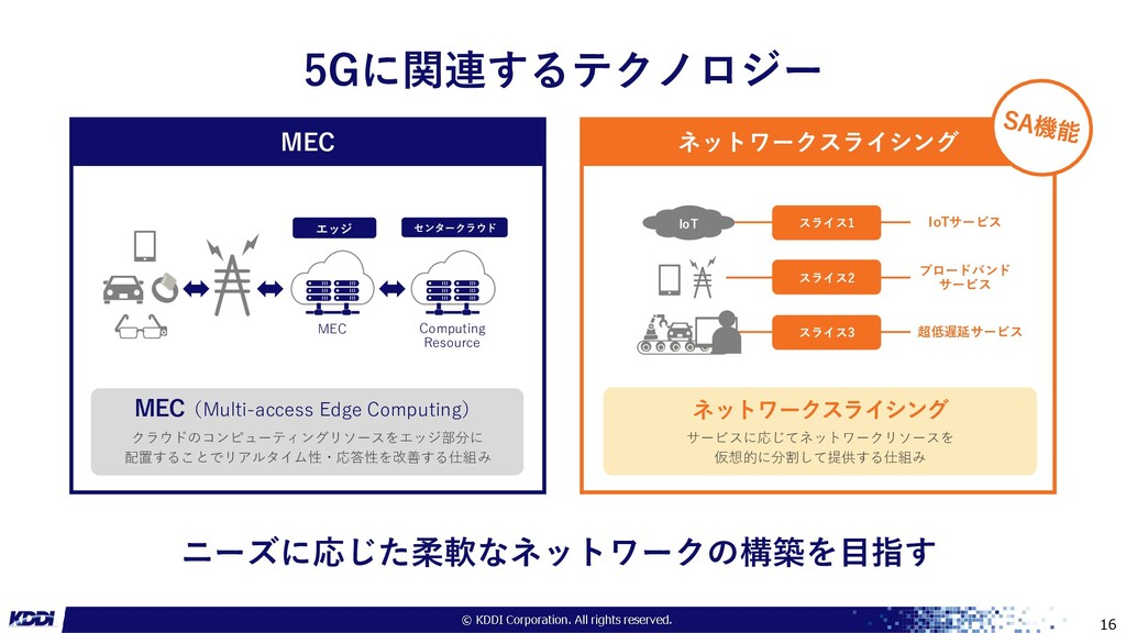 16 ニーズに応じた柔軟なネットワークの構築を目指す MEC ネットワークスライシング ネット...