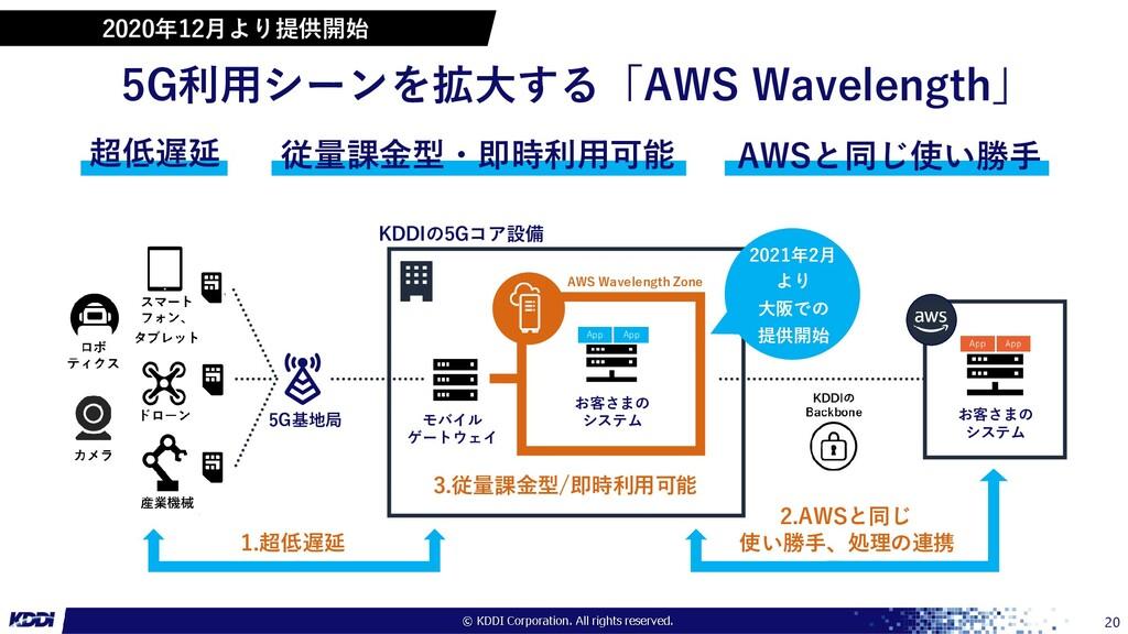 2020年12月より提供開始 5G利用シーンを拡大する「AWS Wavelength」 AWS...