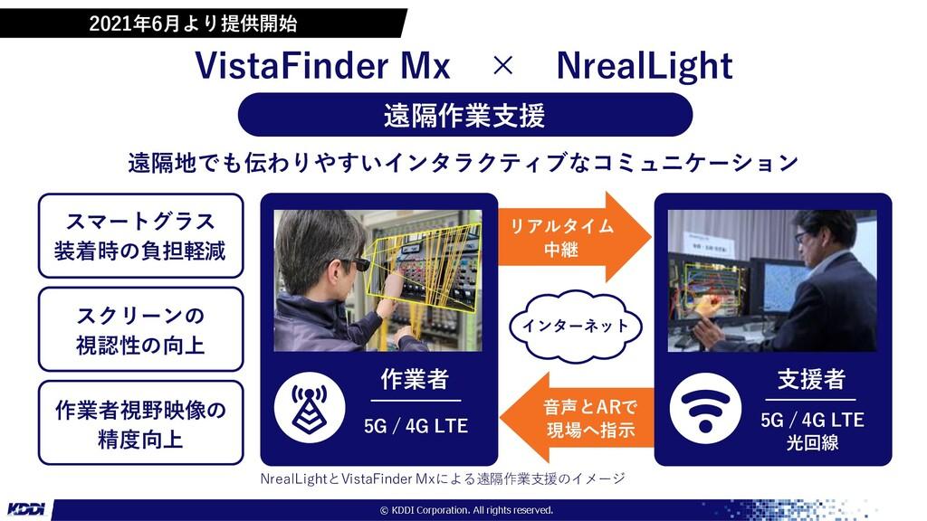 NrealLightとVistaFinder Mxによる遠隔作業支援のイメージ VistaFi...
