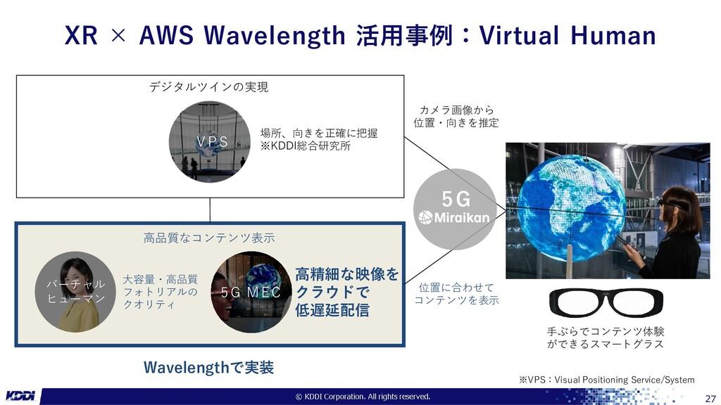 XR × AWS Wavelength 活用事例:Virtual Human 27 手ぶらでコ...