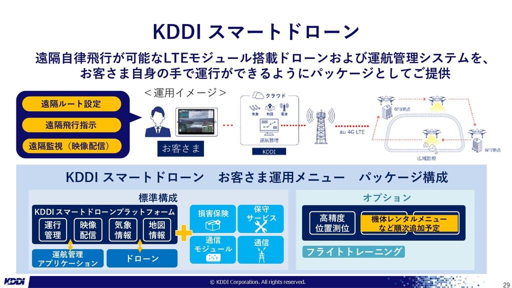 29 遠隔自律飛行が可能なLTEモジュール搭載ドローンおよび運航管理システムを、 お客さま自身...