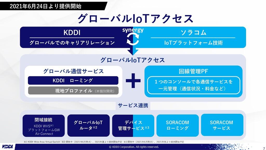 ●●●社限り グローバルIoTアクセス KDDI グローバルでのキャリアリレーション ソラコム...