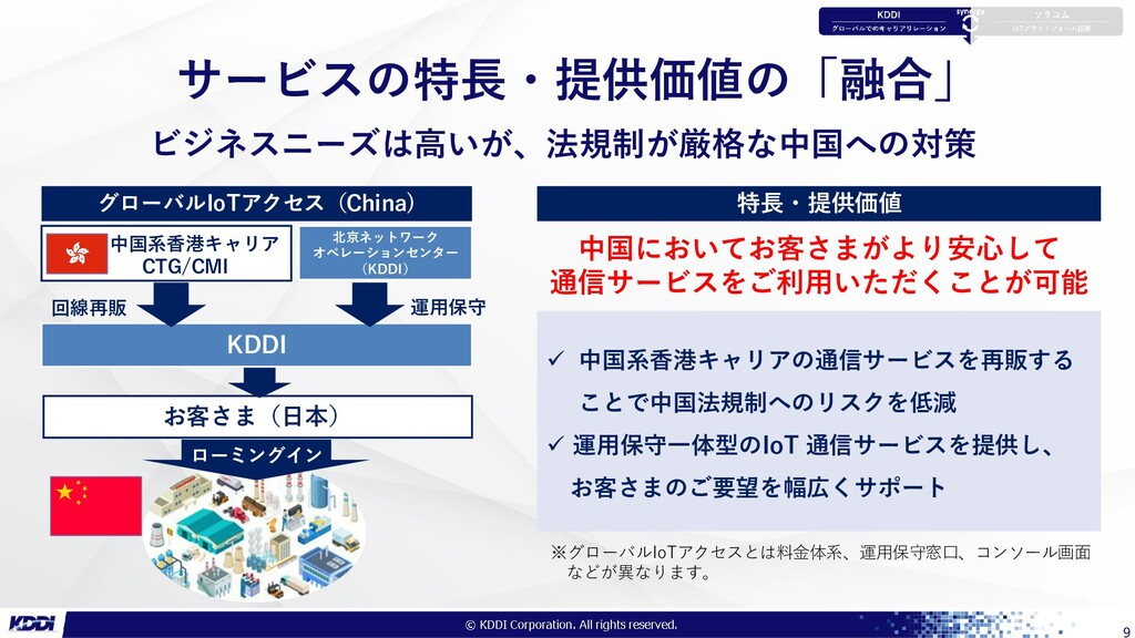 ●●●社限り 9 中国系香港キャリア CTG/CMI 回線再販 KDDI 北京ネットワーク オ...