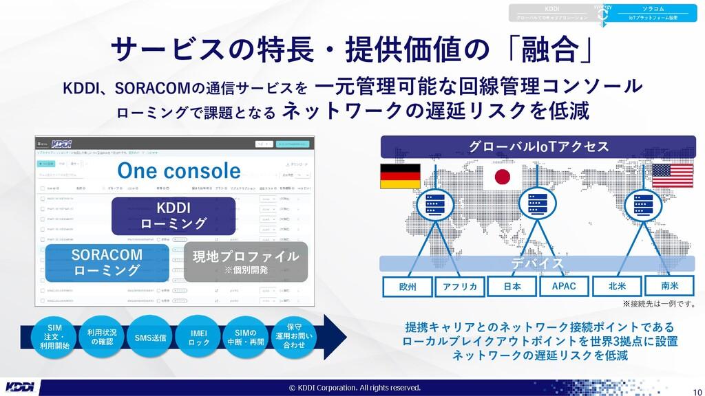 ●●●社限り KDDI、SORACOMの通信サービスを 一元管理可能な回線管理コンソール ロー...