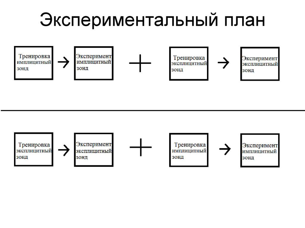 Экспериментальный план
