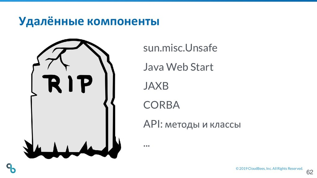 © 2019 CloudBees, Inc. All Rights Reserved. Уда...