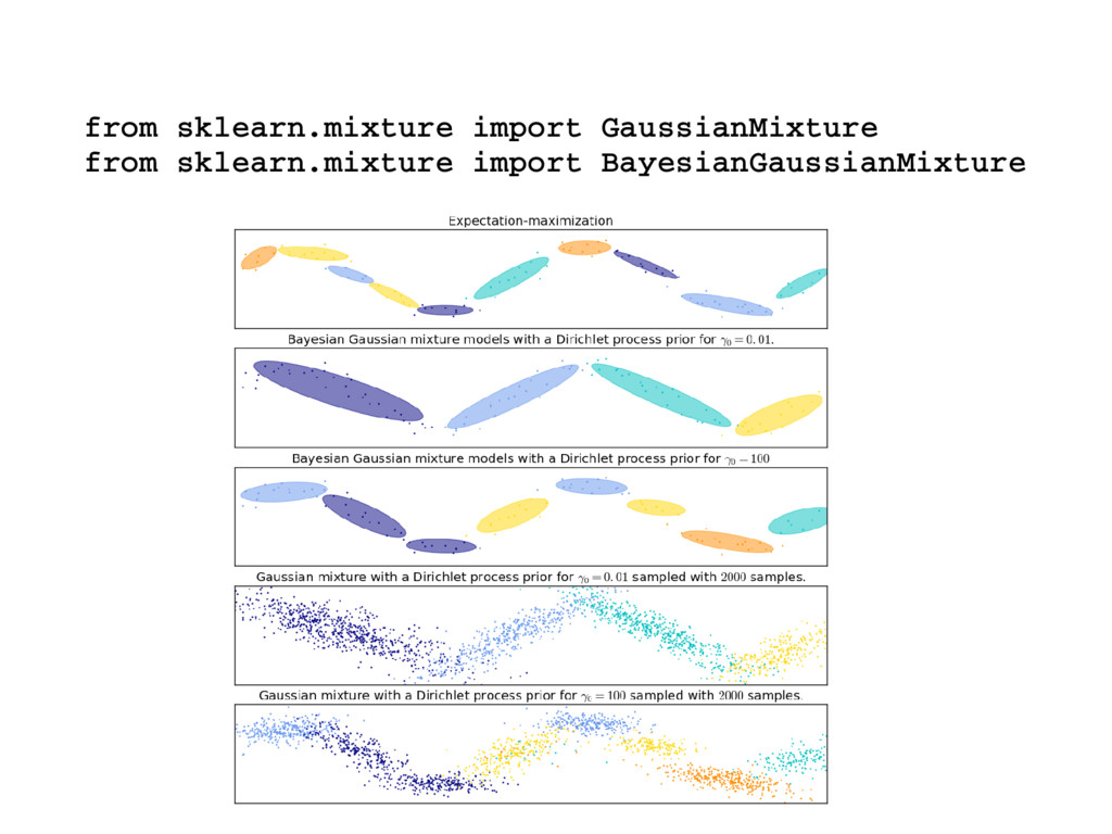 from sklearn.mixture import GaussianMixture fro...
