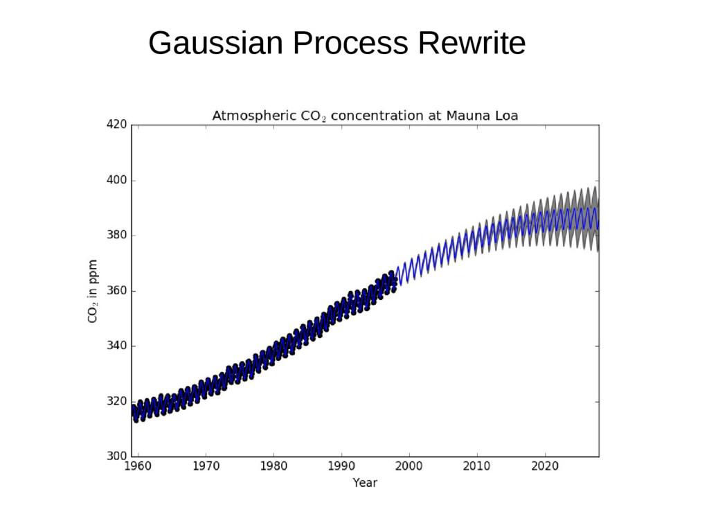 Gaussian Process Rewrite