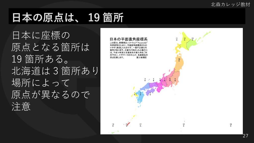 北森カレッジ教材 27 日本の原点は、 19 箇所 日本に座標の 原点となる箇所は 19 箇所...