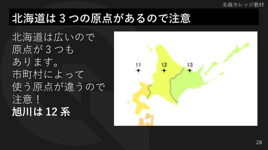 北森カレッジ教材 28 北海道は 3 つの原点があるので注意 北海道は広いので 原点が 3 つ...