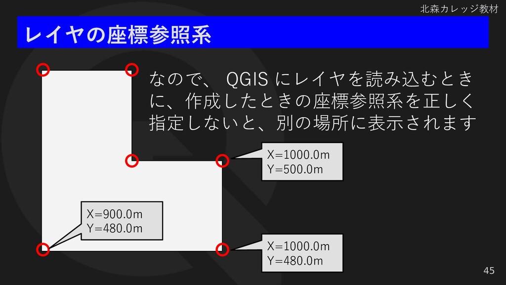 北森カレッジ教材 45 レイヤの座標参照系 なので、 QGIS にレイヤを読み込むとき に、作...