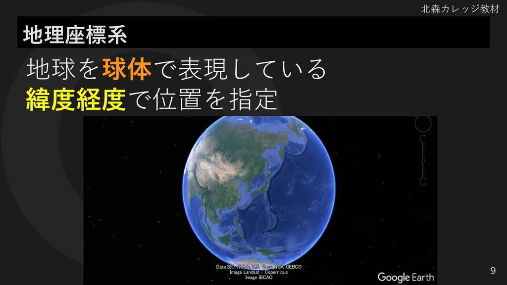 北森カレッジ教材 地理座標系 9 地球を球体で表現している 緯度経度で位置を指定