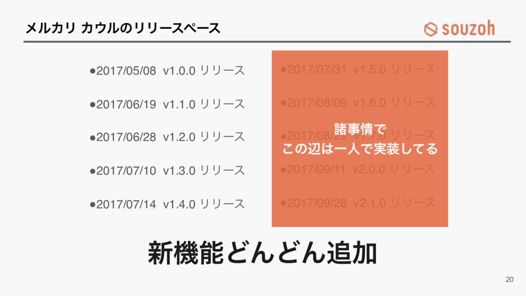 ϝϧΧϦ ΧϧͷϦϦʔεϖʔε !2017/05/08 v1.0.0 ϦϦʔε !2017/...