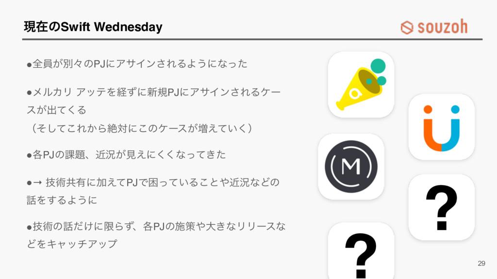 ݱࡏͷSwift Wednesday !શһ͕ผʑͷPJʹΞαΠϯ͞ΕΔΑ͏ʹͳͬͨ !ϝϧΧ...