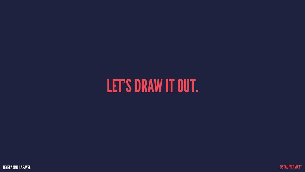 LEVERAGING LARAVEL @STAUFFERMATT LET'S DRAW IT ...