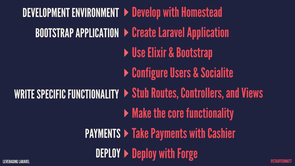 LEVERAGING LARAVEL @STAUFFERMATT Develop with H...