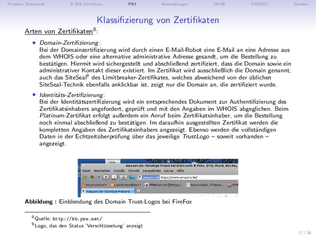 Problem Statement X.509 Zertifikate PKI Anwendun...