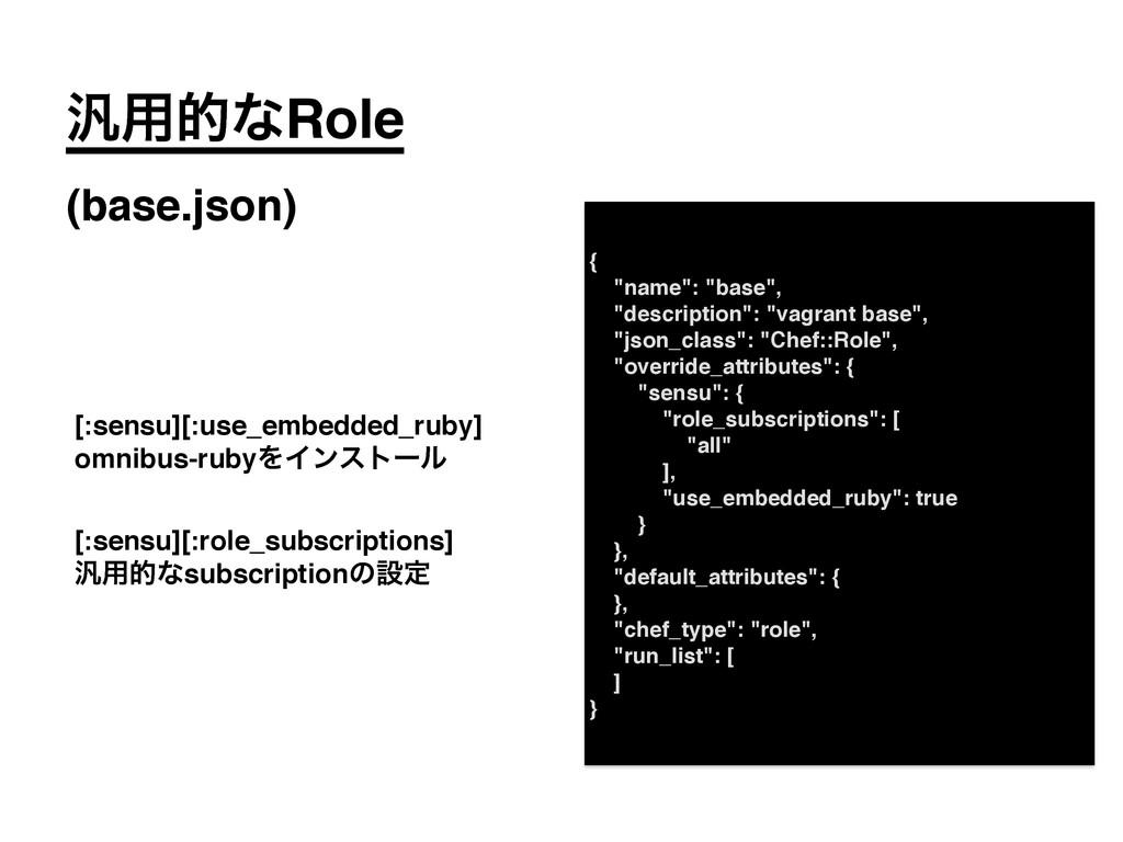 ൚༻తͳRole! (base.json) [:sensu][:use_embedded_ru...