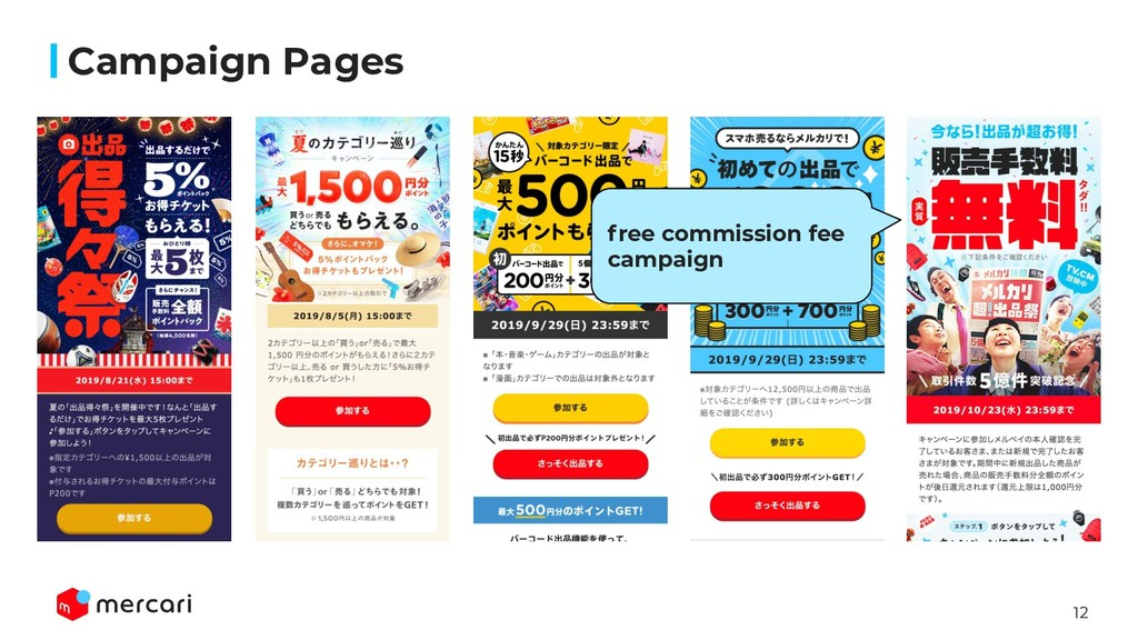 12 Campaign Pages free commission fee campaign