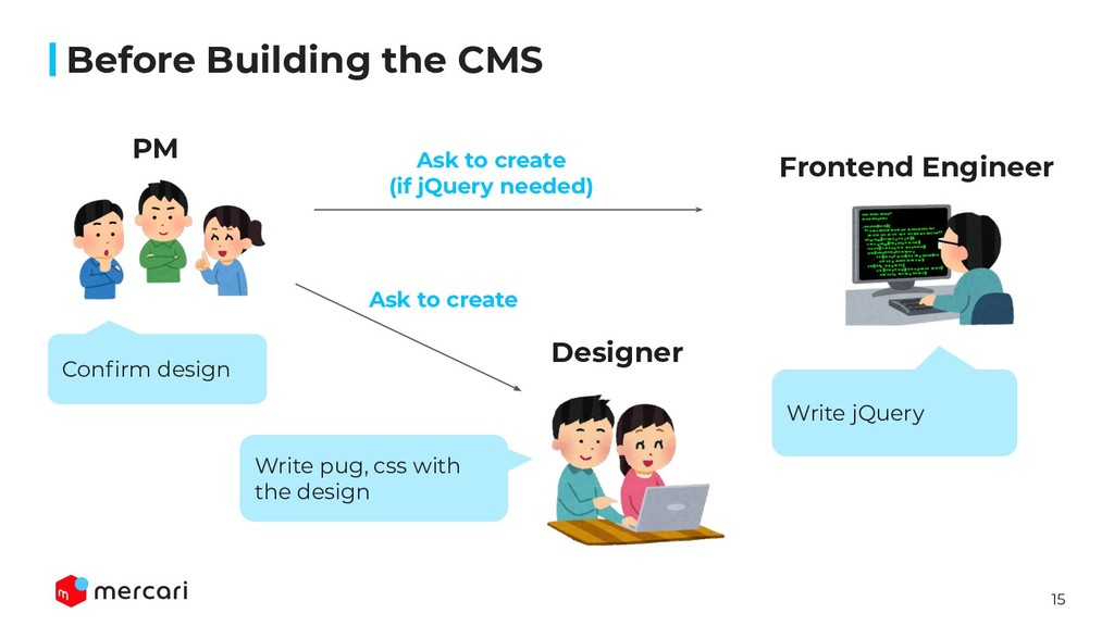 15 Before Building the CMS PM Frontend Engineer...