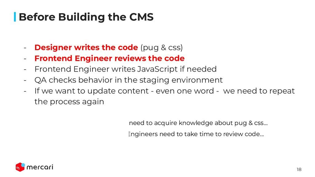 18 - Designer writes the code (pug & css) - Fro...