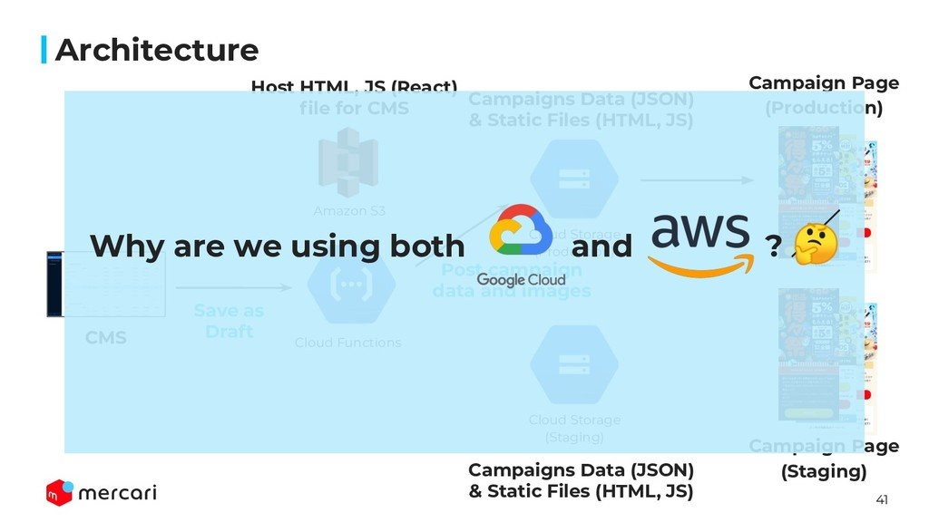 41 Campaigns Data (JSON) & Static Files (HTML, ...