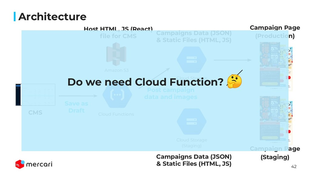 42 Campaigns Data (JSON) & Static Files (HTML, ...