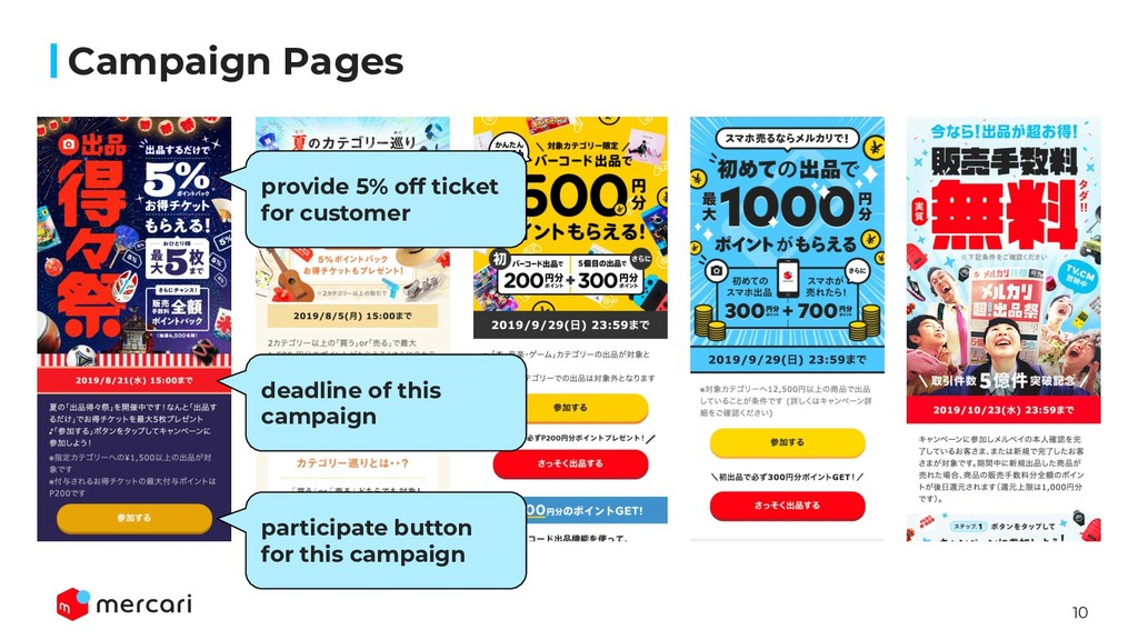 10 Campaign Pages provide 5% off ticket for cus...