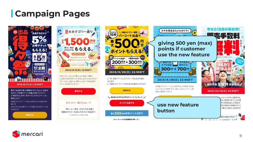 11 Campaign Pages giving 500 yen (max) points i...