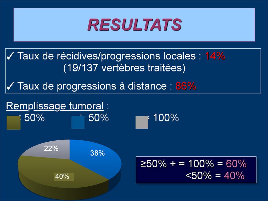 RESULTATS Remplissage tumoral : < 50% ≥ 50% ≈ 1...