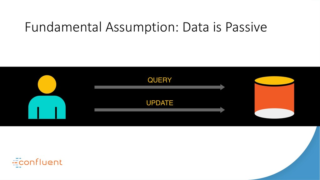 Fundamental Assumption: Data is Passive