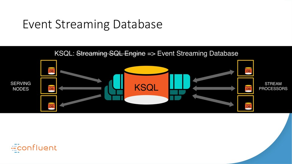 Event Streaming Database