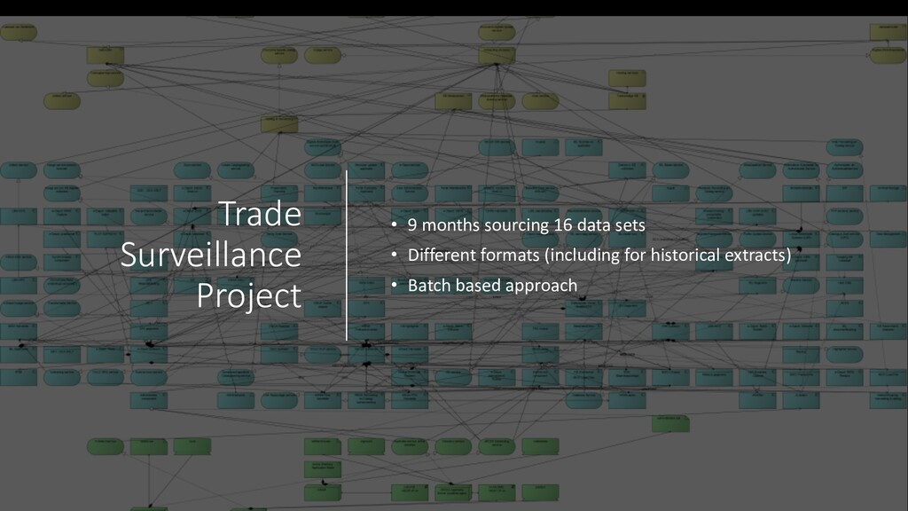 Trade Surveillance Project • 9 months sourcing ...