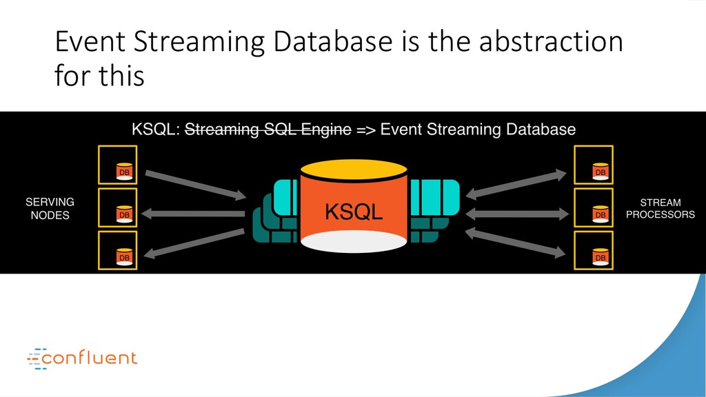 Event Streaming Database is the abstraction for...