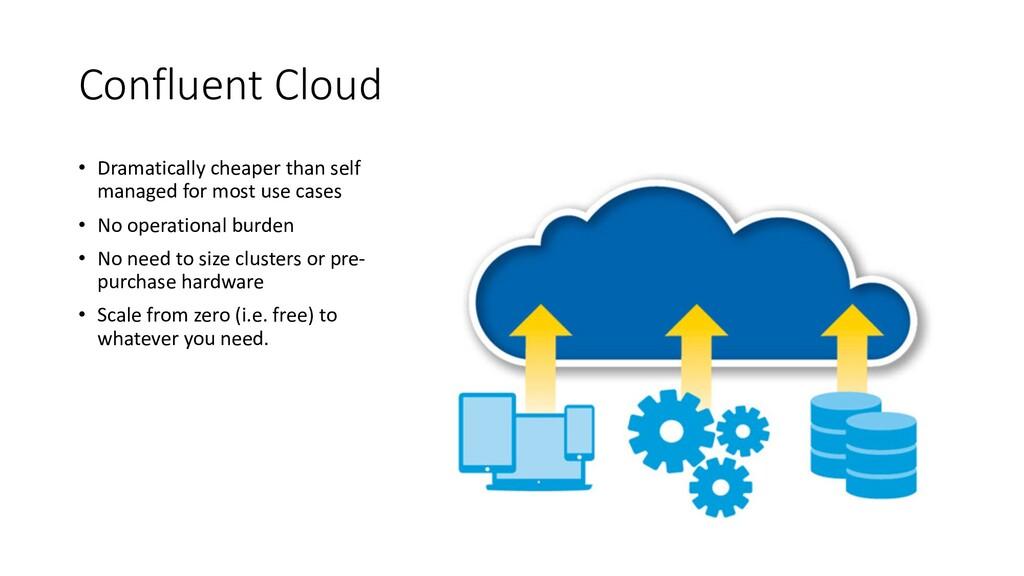 Confluent Cloud • Dramatically cheaper than sel...