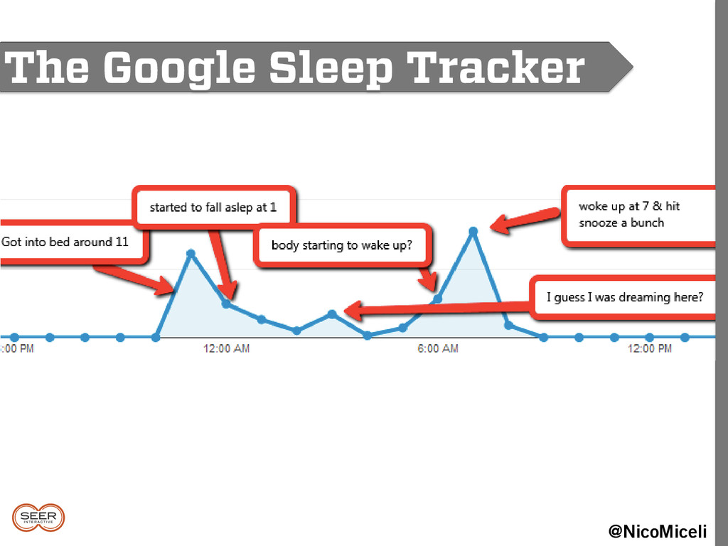 The Google Sleep Tracker @NicoMiceli
