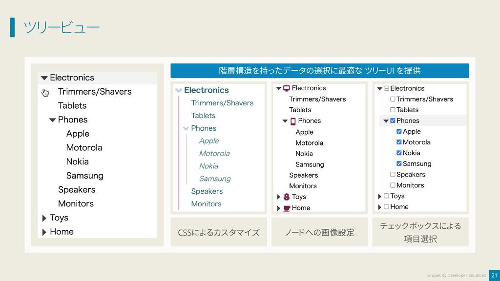 ツリービュー 21 GrapeCity Developer Solutions 階層構造を持っ...