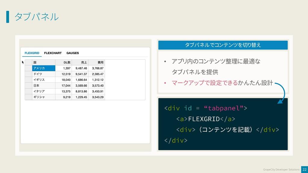 タブパネル 22 GrapeCity Developer Solutions タブパネルでコン...
